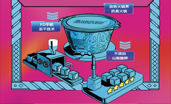 核心技术-横版.jpg